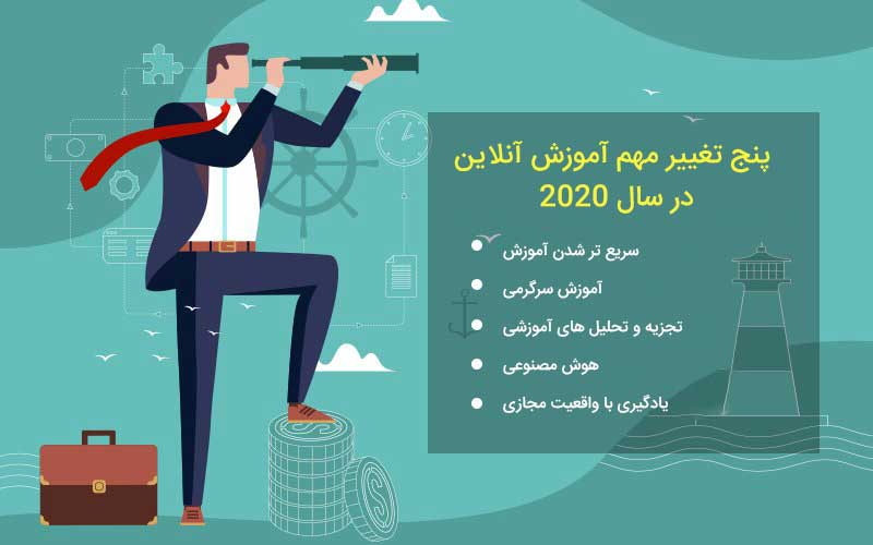 آموزش الکترونیک در سال 2020
