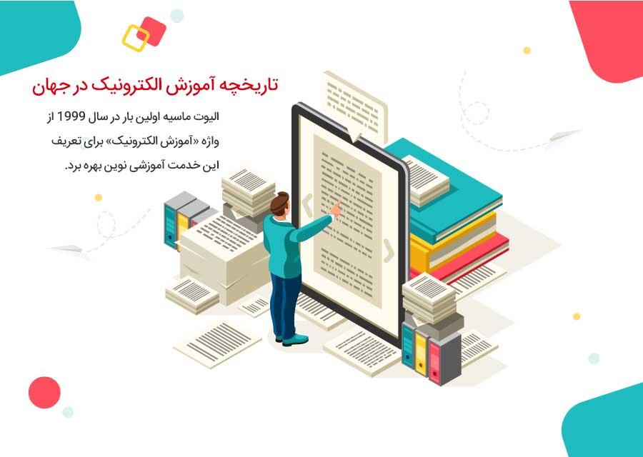تاریخچه آموزش الکترونیک