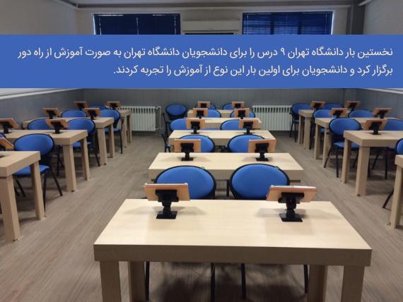 آموزش الکترونیکی در ایران